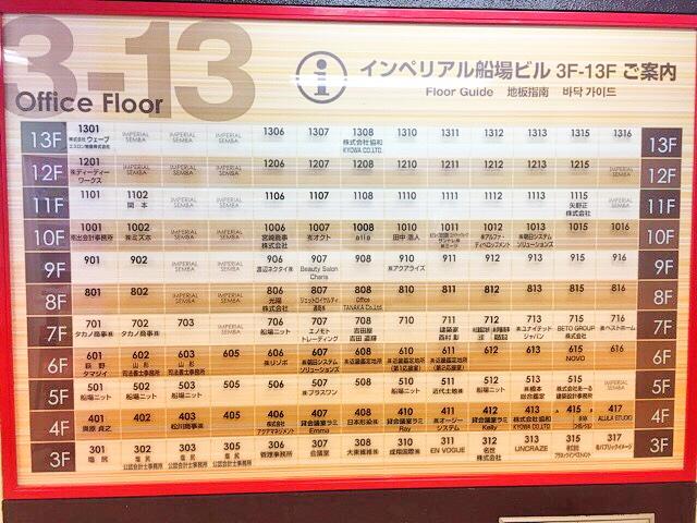 橋本総合鑑定が入っている、インペリアル船場ビルの案内