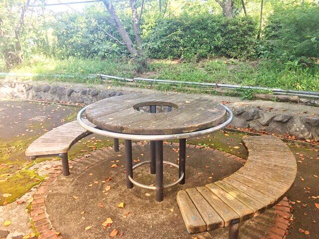 子ども動物園のテーブル